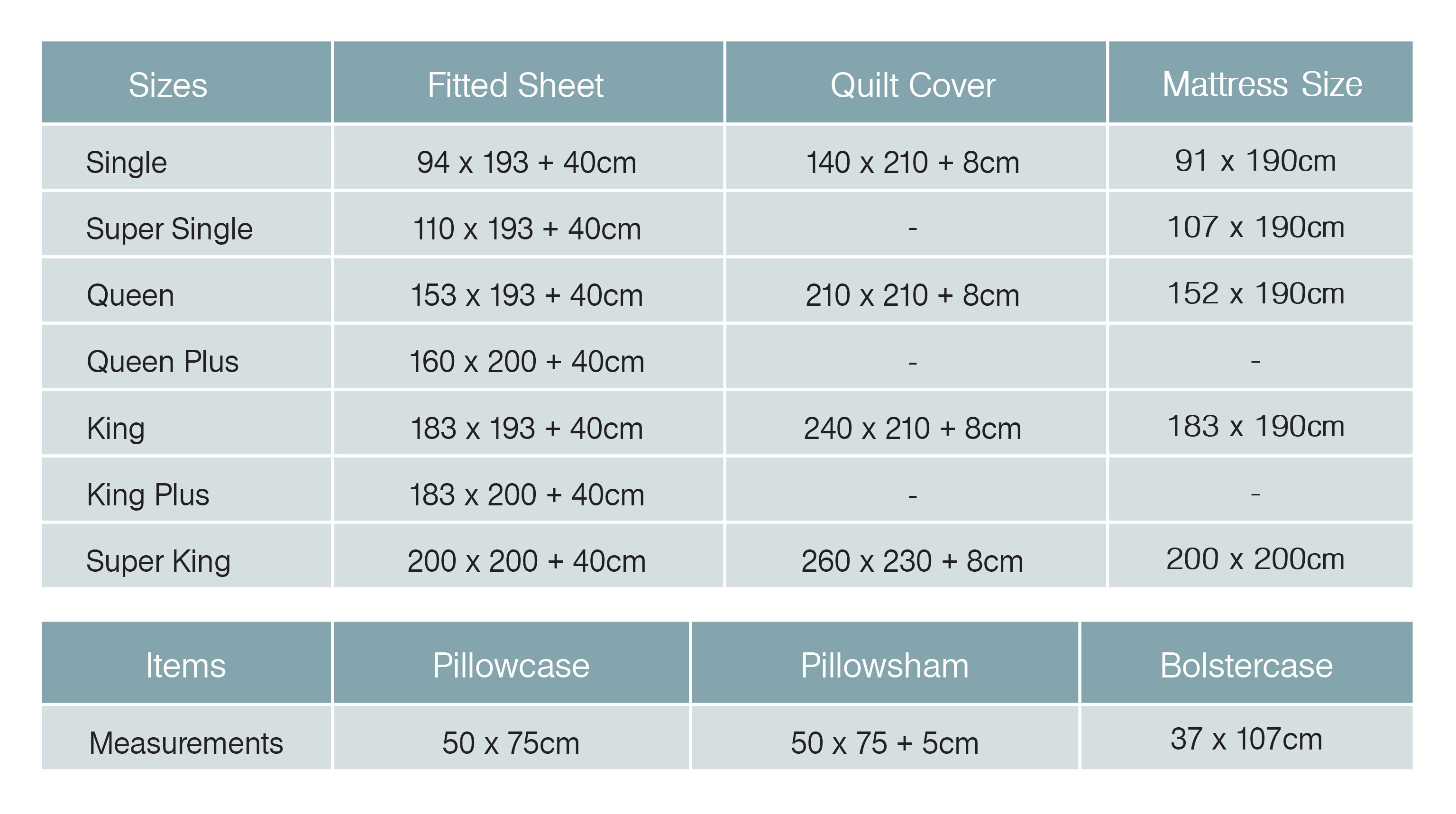 Malaysia Bed Linen, Bedding and Mattress Sizes & Measurements